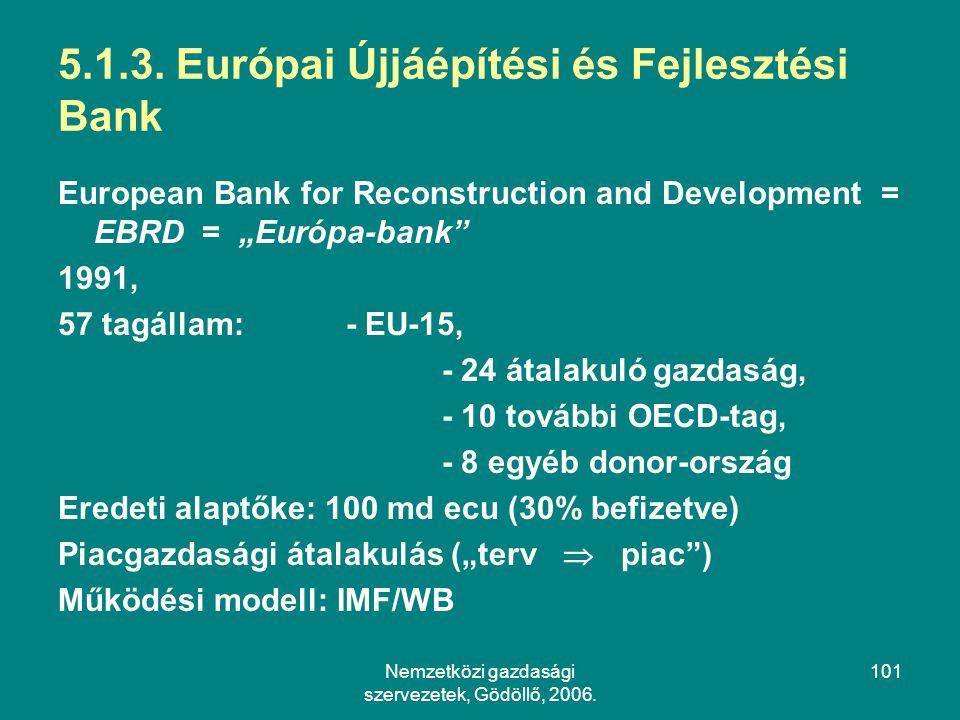Nemzetközi gazdasági szervezetek, Gödöllő, 2006.101 5.1.3.