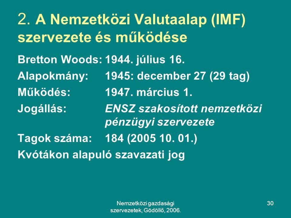 Nemzetközi gazdasági szervezetek, Gödöllő, 2006.30 2.
