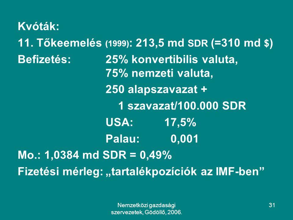 Nemzetközi gazdasági szervezetek, Gödöllő, 2006.31 Kvóták: 11.