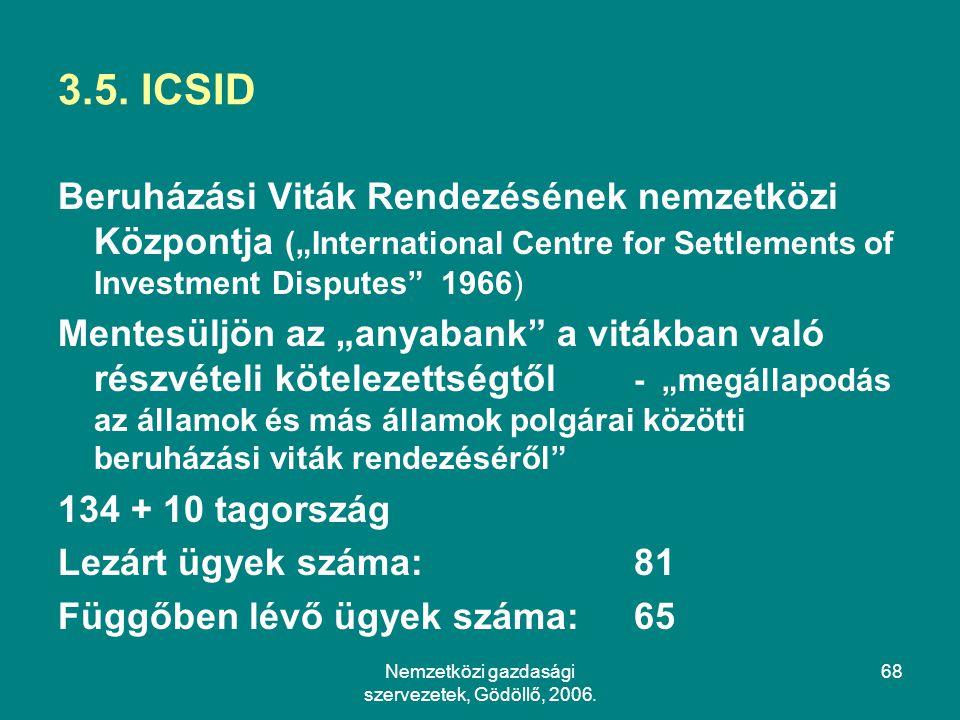 Nemzetközi gazdasági szervezetek, Gödöllő, 2006.68 3.5.