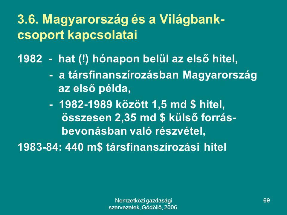 Nemzetközi gazdasági szervezetek, Gödöllő, 2006.69 3.6.