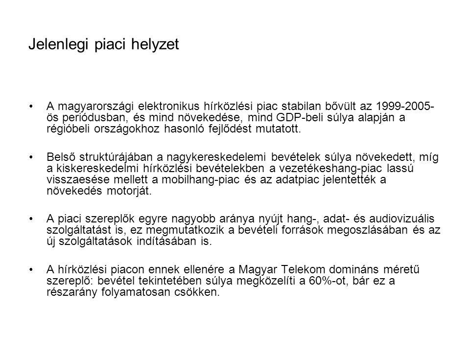 Jelenlegi piaci helyzet •A magyarországi elektronikus hírközlési piac stabilan bővült az 1999-2005- ös periódusban, és mind növekedése, mind GDP-beli súlya alapján a régióbeli országokhoz hasonló fejlődést mutatott.