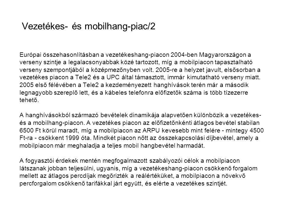 Vezetékes- és mobilhang-piac/2 Európai összehasonlításban a vezetékeshang-piacon 2004-ben Magyarországon a verseny szintje a legalacsonyabbak közé tartozott, míg a mobilpiacon tapasztalható verseny szempontjából a középmezőnyben volt.