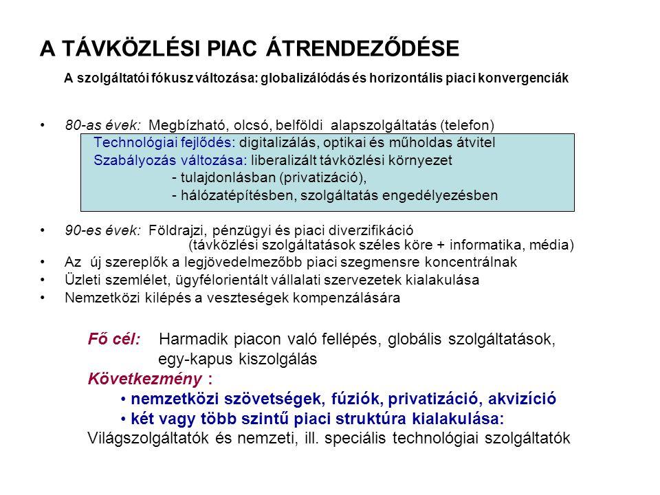 A TÁVKÖZLÉSI PIAC ÁTRENDEZŐDÉSE A szolgáltatói fókusz változása: globalizálódás és horizontális piaci konvergenciák •80-as évek: Megbízható, olcsó, belföldi alapszolgáltatás (telefon) Technológiai fejlődés: digitalizálás, optikai és műholdas átvitel Szabályozás változása: liberalizált távközlési környezet - tulajdonlásban (privatizáció), - hálózatépítésben, szolgáltatás engedélyezésben •90-es évek: Földrajzi, pénzügyi és piaci diverzifikáció (távközlési szolgáltatások széles köre + informatika, média) •Az új szereplők a legjövedelmezőbb piaci szegmensre koncentrálnak •Üzleti szemlélet, ügyfélorientált vállalati szervezetek kialakulása •Nemzetközi kilépés a veszteségek kompenzálására Fő cél: Harmadik piacon való fellépés, globális szolgáltatások, egy-kapus kiszolgálás Következmény : • nemzetközi szövetségek, fúziók, privatizáció, akvizíció • két vagy több szintű piaci struktúra kialakulása: Világszolgáltatók és nemzeti, ill.