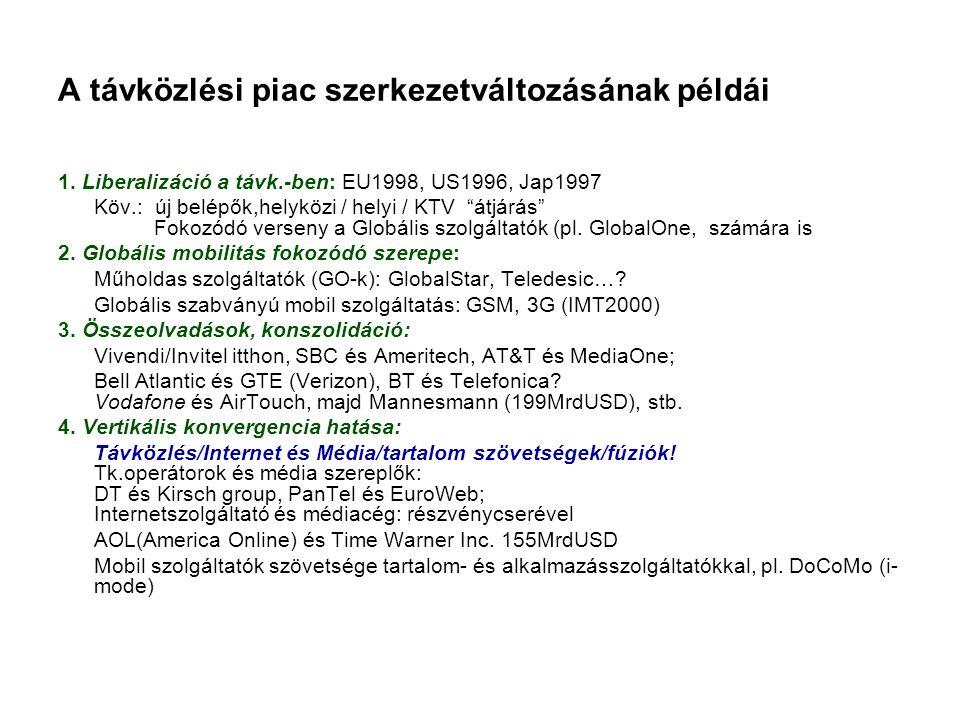 A távközlési piac szerkezetváltozásának példái 1.