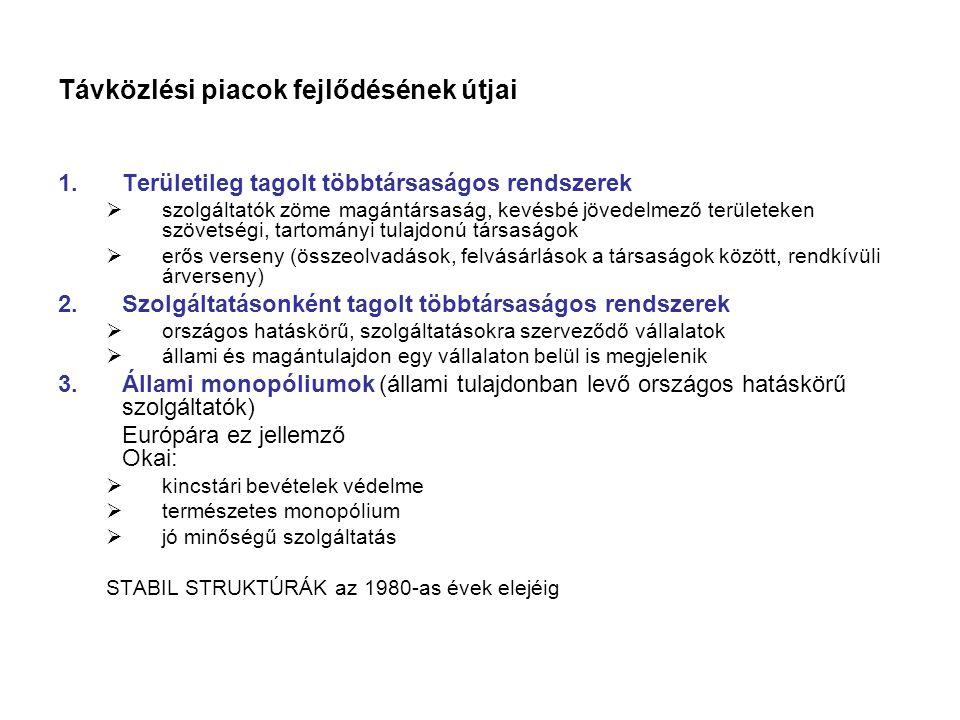Monopolhelyzet és liberalizáció a távközlésben/1 Monopóliumok fajtái:  regionális (pl.