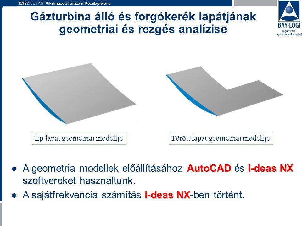 BAYZOLTÁN Alkalmazott Kutatási Közalapítvány Ép lapát geometriai modellje Törött lapát geometriai modellje Gázturbina álló és forgókerék lapátjának ge