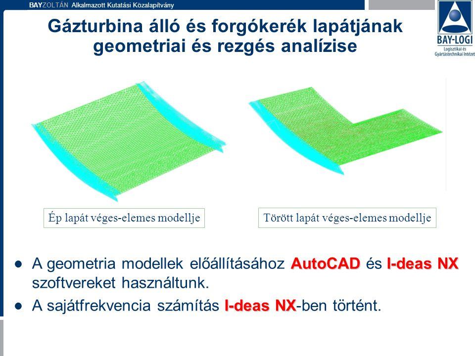 BAYZOLTÁN Alkalmazott Kutatási Közalapítvány Ép lapát véges-elemes modellje Törött lapát véges-elemes modellje AutoCADI-deas NX  A geometria modellek