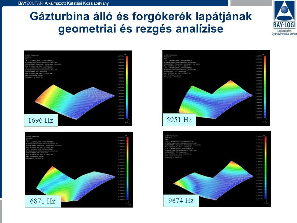 BAYZOLTÁN Alkalmazott Kutatási Közalapítvány 1696 Hz 5951 Hz 6871 Hz 9874 Hz Gázturbina álló és forgókerék lapátjának geometriai és rezgés analízise