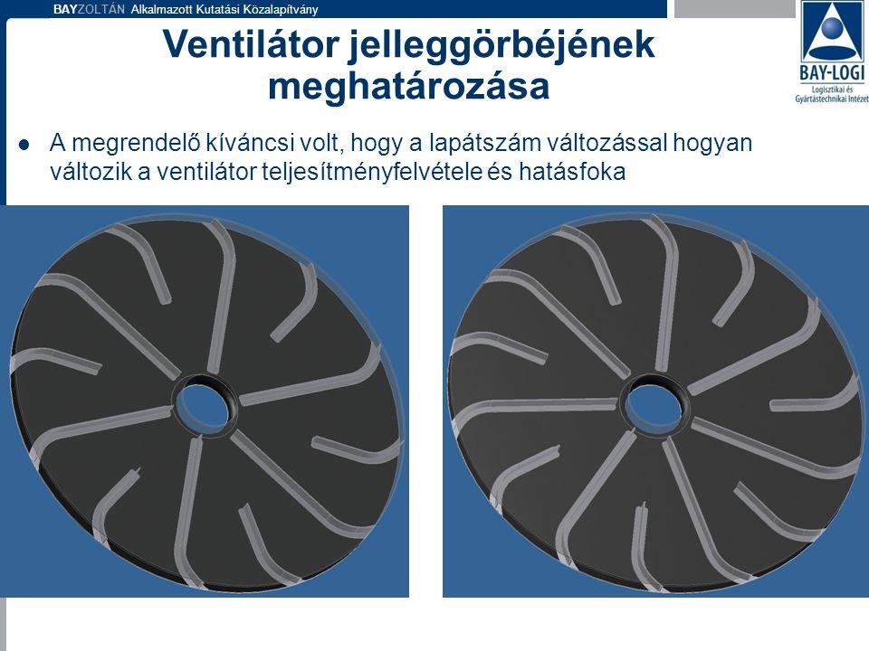 BAYZOLTÁN Alkalmazott Kutatási Közalapítvány  A megrendelő kíváncsi volt, hogy a lapátszám változással hogyan változik a ventilátor teljesítményfelvé