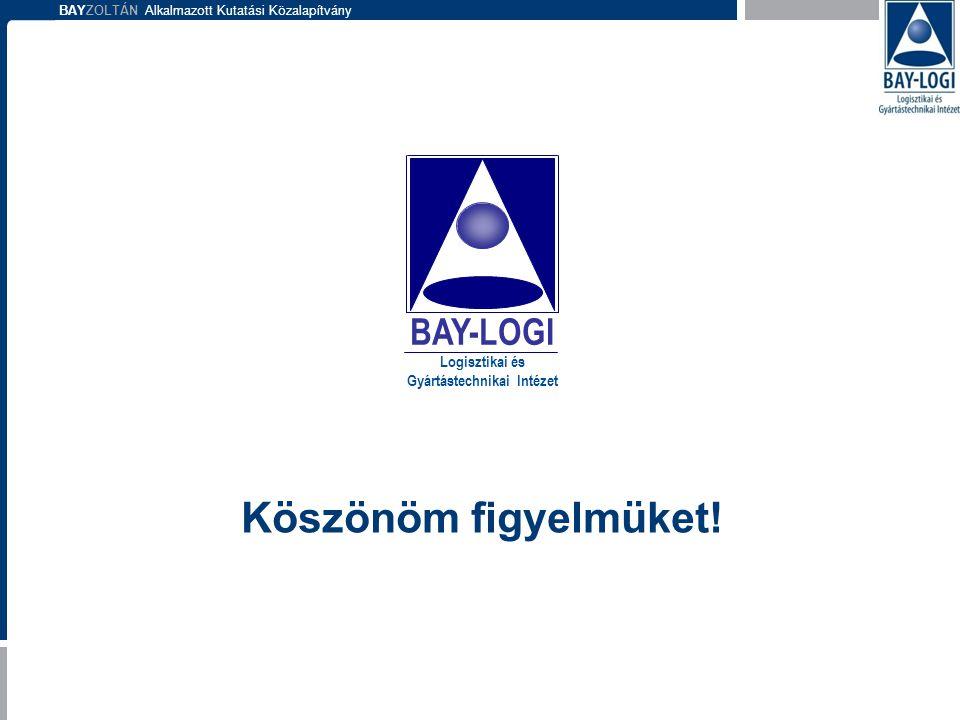 BAYZOLTÁN Alkalmazott Kutatási Közalapítvány BAY-LOGI Köszönöm figyelmüket! Logisztikai és Gyártástechnikai Intézet