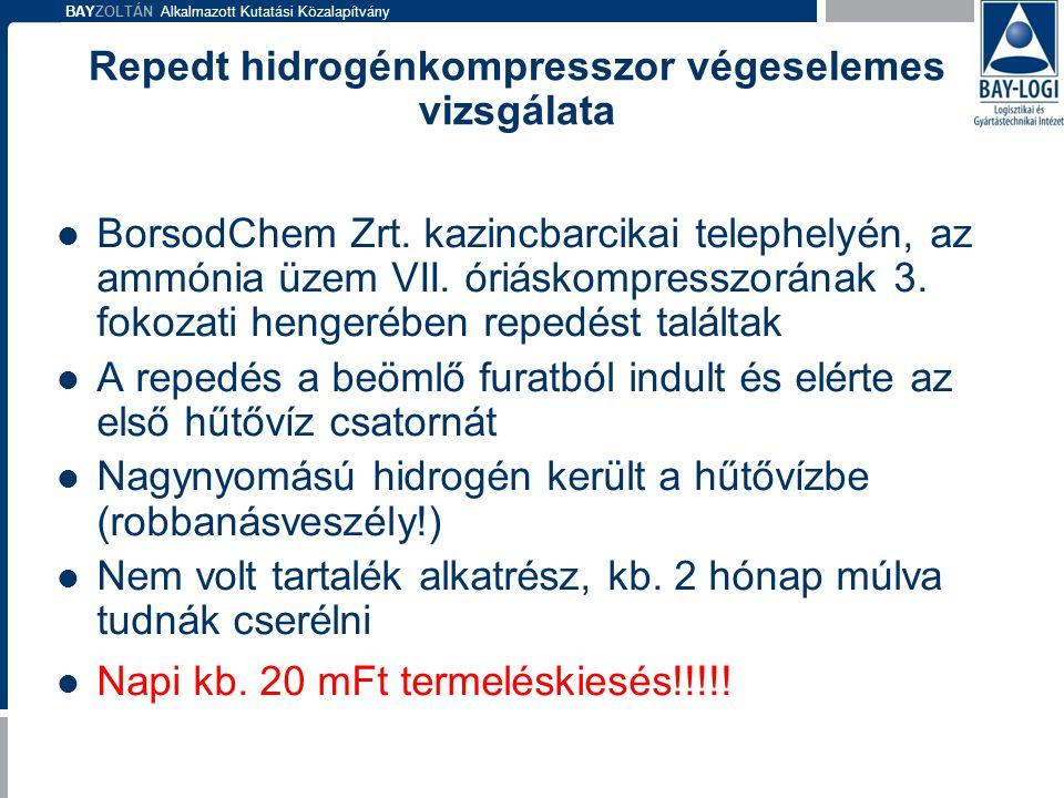 BAYZOLTÁN Alkalmazott Kutatási Közalapítvány Repedt hidrogénkompresszor végeselemes vizsgálata  BorsodChem Zrt. kazincbarcikai telephelyén, az ammóni