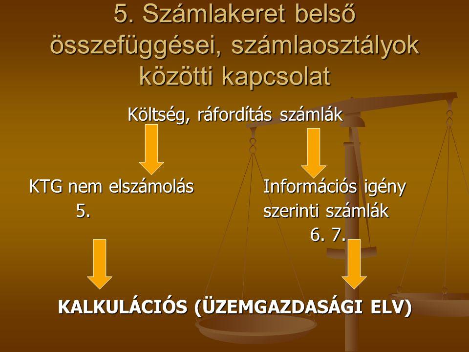 5. Számlakeret belső összefüggései, számlaosztályok közötti kapcsolat Költség, ráfordítás számlák KTG nem elszámolásInformációs igény 5.szerinti száml