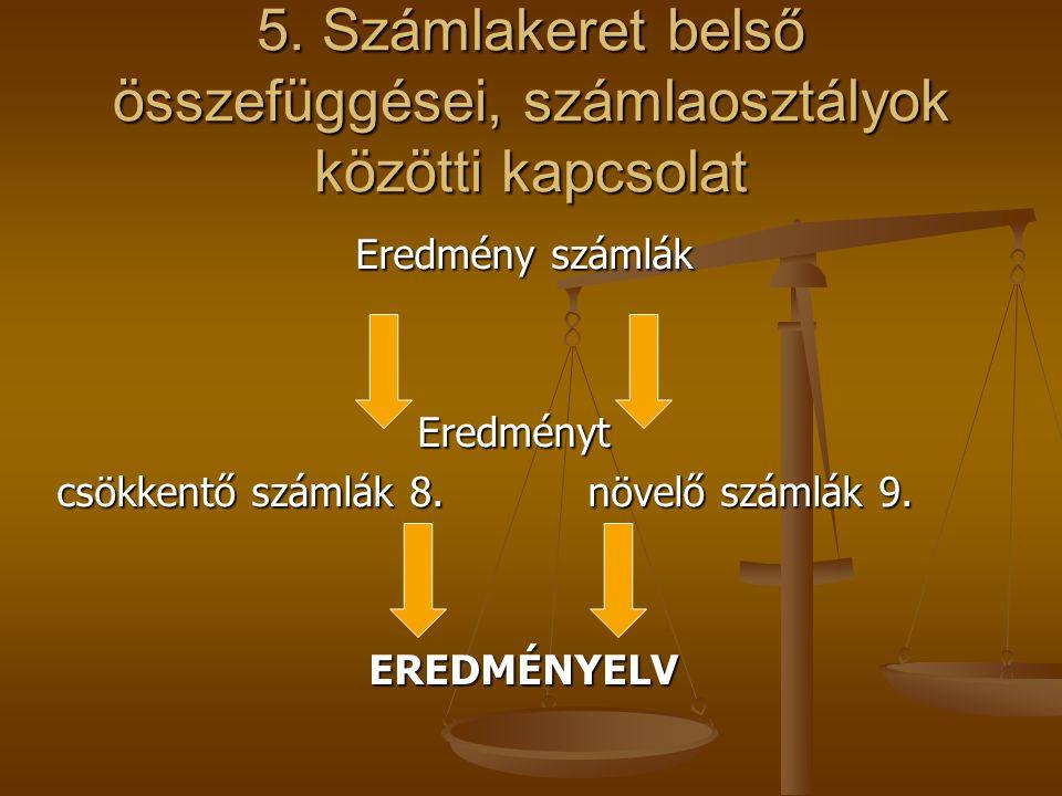 5. Számlakeret belső összefüggései, számlaosztályok közötti kapcsolat Eredmény számlák Eredményt csökkentő számlák 8. növelő számlák 9. EREDMÉNYELV