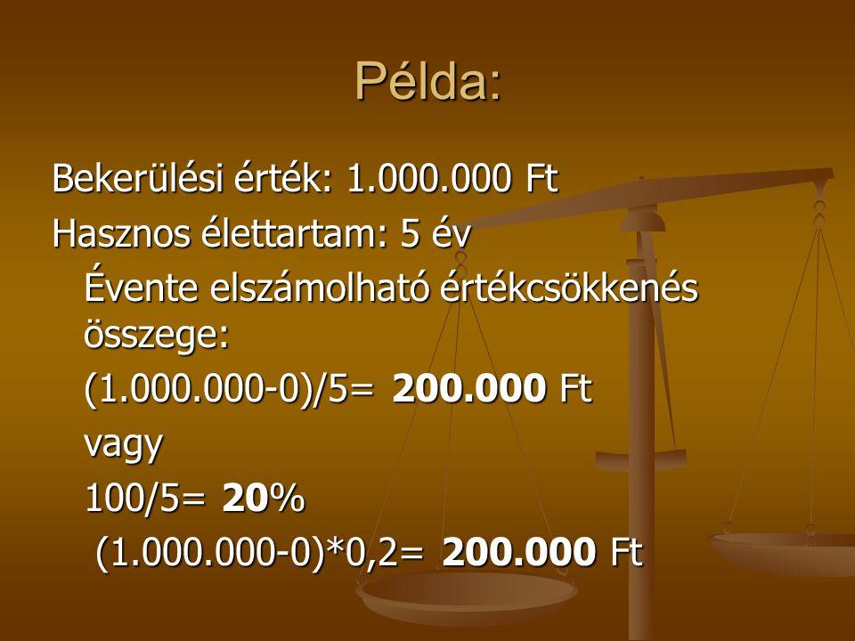 Példa: Bekerülési érték: 1.000.000 Ft Hasznos élettartam: 5 év Évente elszámolható értékcsökkenés összege: (1.000.000-0)/5= 200.000 Ft vagy 100/5= 20%