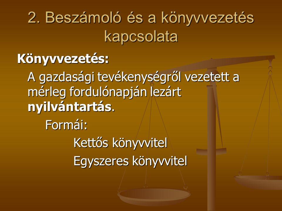 2.Munkabérek könyvvitele  Járulékok elszámolása: Kötelezően fizetendő járulékok: - SZHA T.