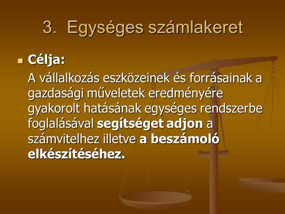 7.Számviteli politika - Kiegészítő melléklet tartalma.