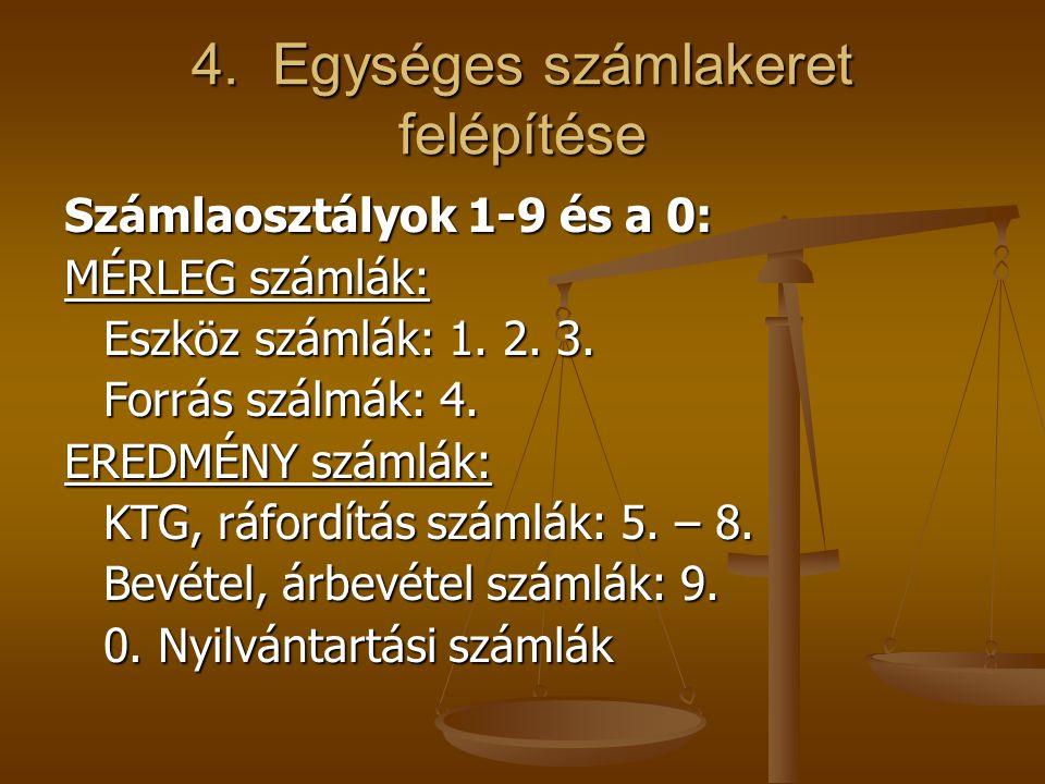2.Munkabérek könyvvitele - bérösszegtől függő: SZJAT.