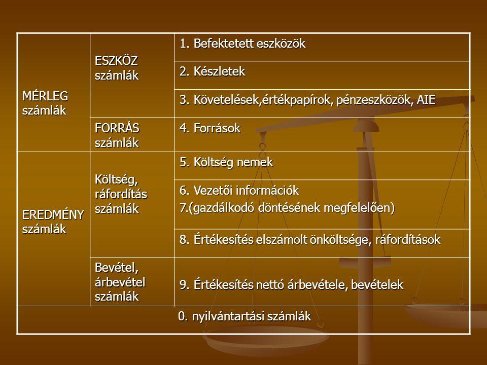 4.Készletváltozások elszámolása  étékesítés: T. 814 – K.