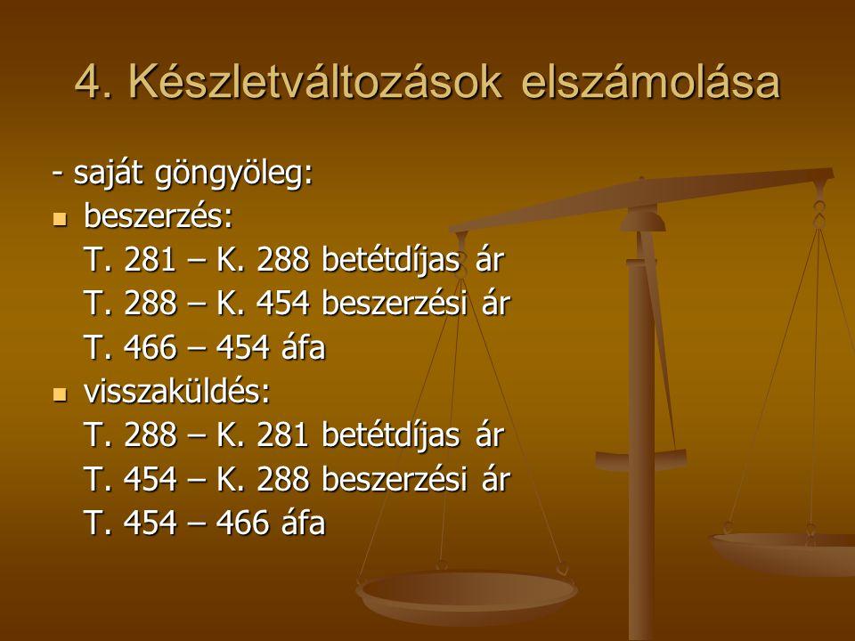 4. Készletváltozások elszámolása - saját göngyöleg:  beszerzés: T. 281 – K. 288 betétdíjas ár T. 288 – K. 454 beszerzési ár T. 466 – 454 áfa  vissza