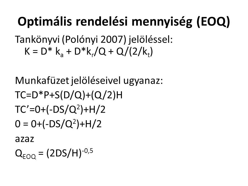 Optimális rendelési mennyiség (EOQ) Tankönyvi (Polónyi 2007) jelöléssel: K = D* k a + D*k r /Q + Q/(2/k t ) Munkafüzet jelöléseivel ugyanaz: TC=D*P+S(
