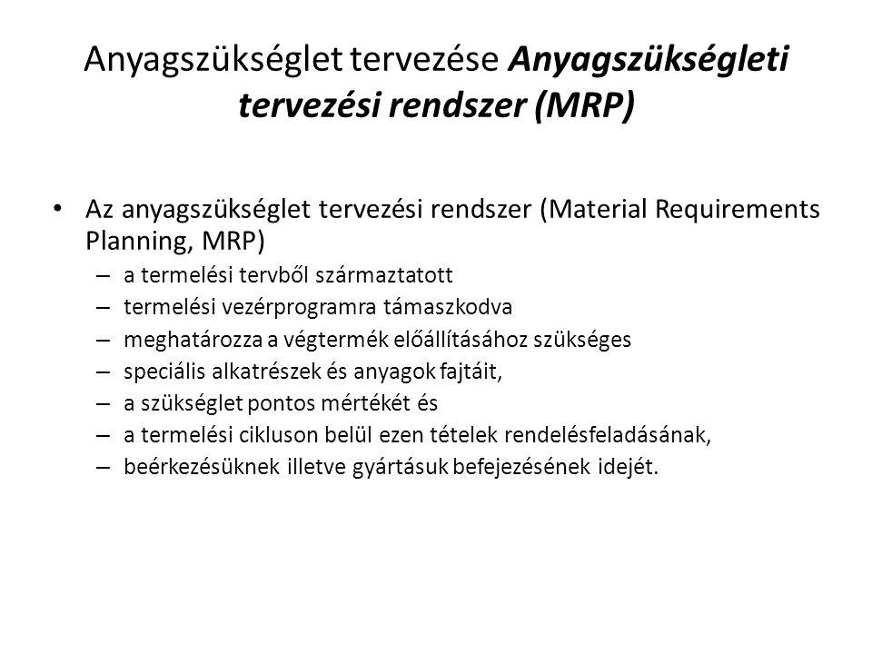 Anyagszükséglet tervezése Anyagszükségleti tervezési rendszer (MRP) • Az anyagszükséglet tervezési rendszer (Material Requirements Planning, MRP) – a