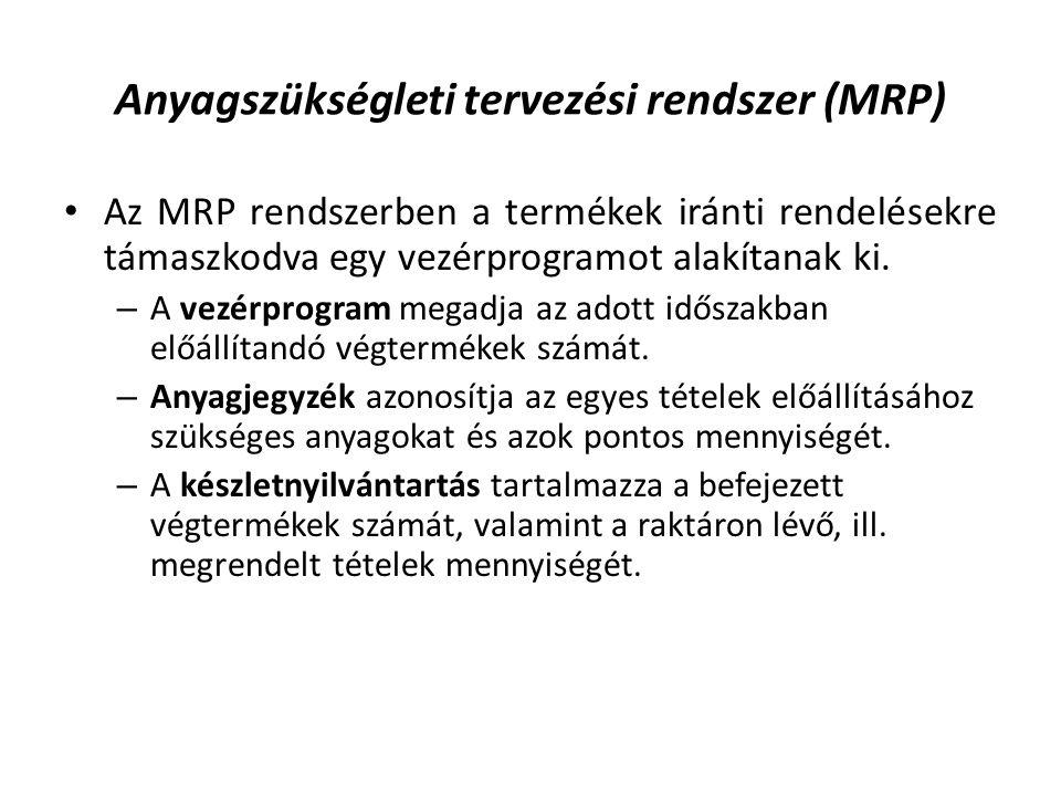 Anyagszükségleti tervezési rendszer (MRP) • Az MRP rendszerben a termékek iránti rendelésekre támaszkodva egy vezérprogramot alakítanak ki. – A vezérp