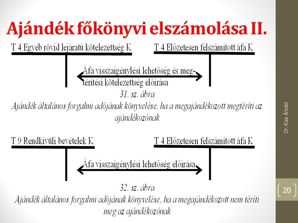 Ajándék főkönyvi elszámolása II. Dr. Kiss Árpád 20