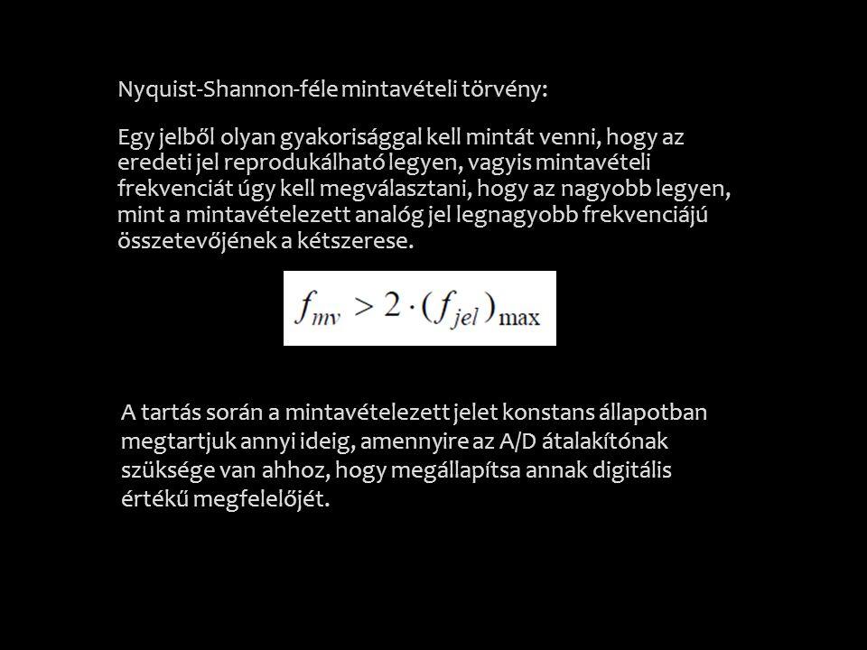 Nyquist-Shannon-féle mintavételi törvény: Egy jelből olyan gyakorisággal kell mintát venni, hogy az eredeti jel reprodukálható legyen, vagyis mintavét