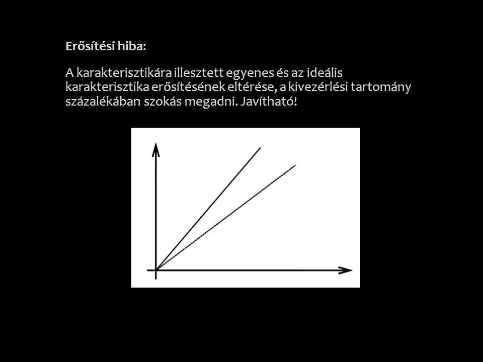 Erősítési hiba: A karakterisztikára illesztett egyenes és az ideális karakterisztika erősítésének eltérése, a kivezérlési tartomány százalékában szoká