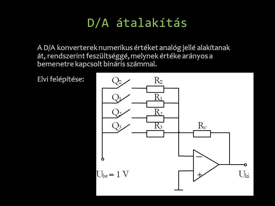 D/A átalakítás A D/A konverterek numerikus értéket analóg jellé alakítanak át, rendszerint feszültséggé, melynek értéke arányos a bemenetre kapcsolt b
