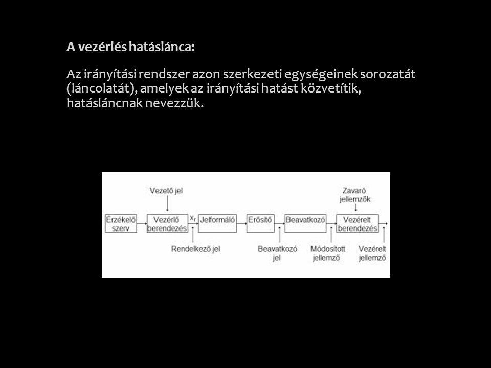 A vezérlés hatáslánca: Az irányítási rendszer azon szerkezeti egységeinek sorozatát (láncolatát), amelyek az irányítási hatást közvetítik, hatásláncna