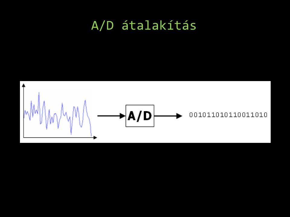 A differenciáló tag (D) A differenciáló tag kimenőjele a bemenőjel differenciálhányadosával, azaz a bemenőjel sebességével arányos.