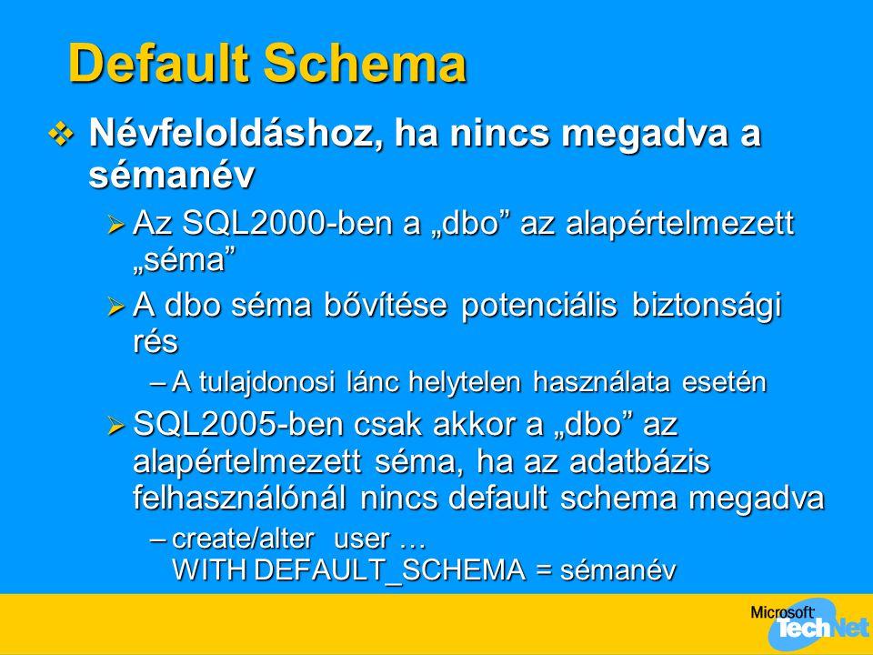 """Default Schema  Névfeloldáshoz, ha nincs megadva a sémanév  Az SQL2000-ben a """"dbo"""" az alapértelmezett """"séma""""  A dbo séma bővítése potenciális bizto"""