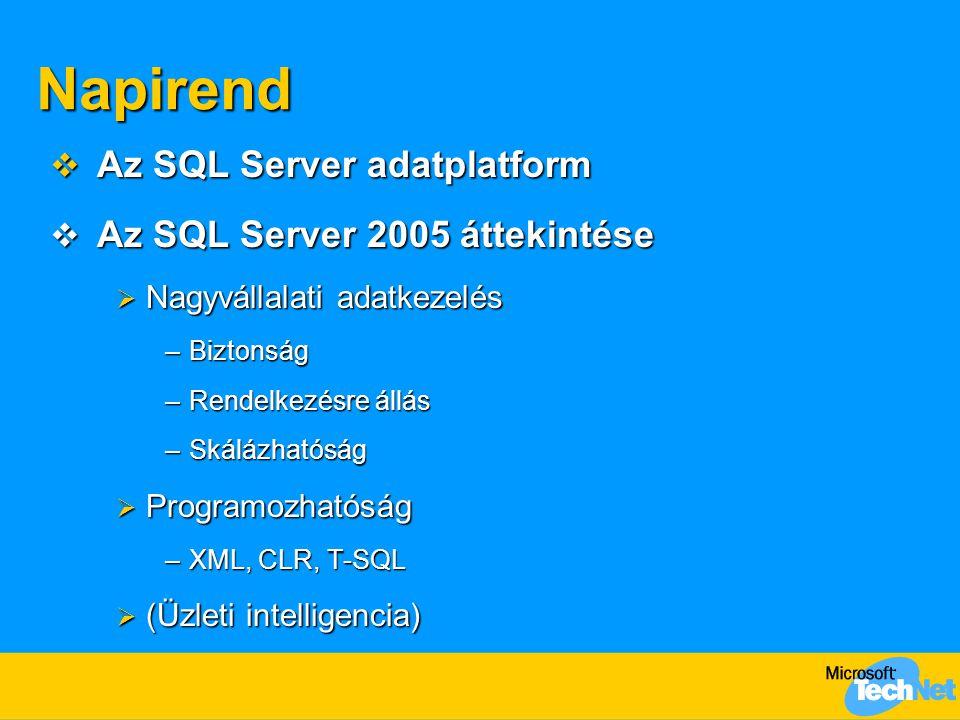.NET és Visual Studio integráció  Programozási nyelvek választéka  T-SQL a halmaz-orientált adatkezelésre .NET nyelvek a procedurális algoritmusokra  Az üzleti logika helye választható  Adatbázis, középső réteg, ügyfél oldal  Ugyanaz a modul, ugyanaz az adatelérési felület (ADO.Net)  Integrált hibakeresés  Különböző nyelveken keresztül – TSQL és.NET  Rugalmas, bővíthető kód  Függvények, tárolt eljárások, triggerek – SQL-ben, vagy.Net nyelven  Felhasználói adattípusok, aggregátumok  XML adattípus