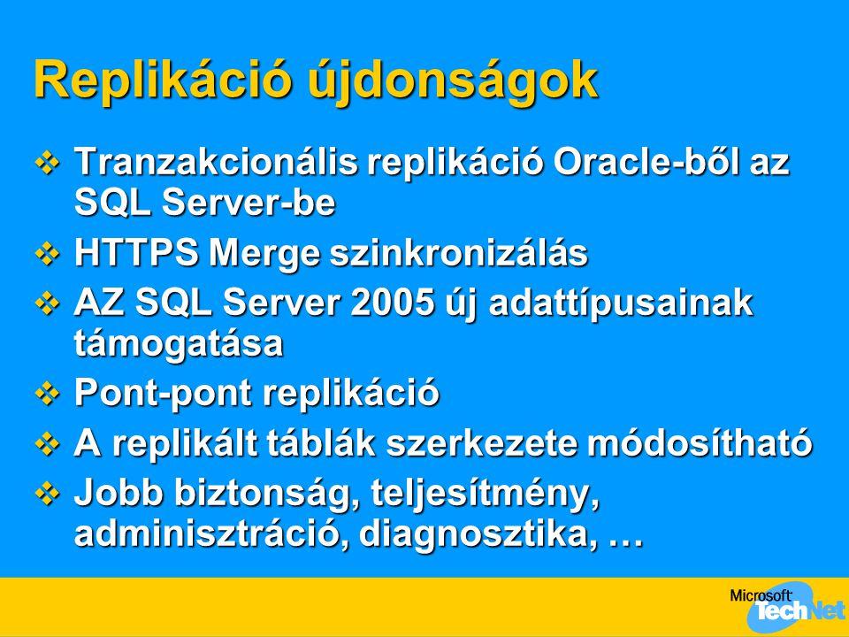 Replikáció újdonságok  Tranzakcionális replikáció Oracle-ből az SQL Server-be  HTTPS Merge szinkronizálás  AZ SQL Server 2005 új adattípusainak tám
