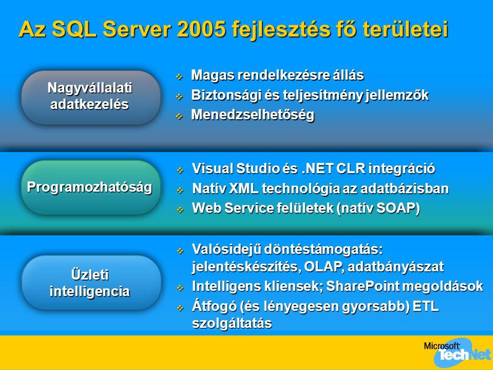 PIVOT példa, név-érték párosítás SELECT * FROM table PIVOT(MIN(PropVal) FOR PropName IN ([Name],[Author])) t ObjIDPropNamePropVal 1Namex.doc 1CrDate12/3/2001 2NameSales.xls 2AuthorHiggins ObjIDNameAuthor1 x.doc NULL 2Sales.xlsHiggins
