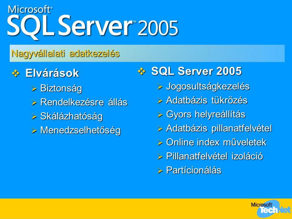 SQL Server 2005 biztonsági fejlesztések  Továbbfejlesztett biztonsági jellemzők  Adattitkosítás, titkosítási kulcs kezelés  Auditálás, felhasználó azonosítás és hozzáférési jogosultság kezelés  A felület minimalizálása  A legtöbb szolgáltatás telepítése opcionális – explicit választást igényel  Telepítés, javítócsomagok  Microsoft Update Services integráció  Common Criteria  Tervezett: EAL4+ (Evaluation Assurance Level 4, vagy erősebb)  Biztonsági eszközök  MBSA (Microsoft Baseline Security Analyzer)  SQL Server Best Practices Analyzer