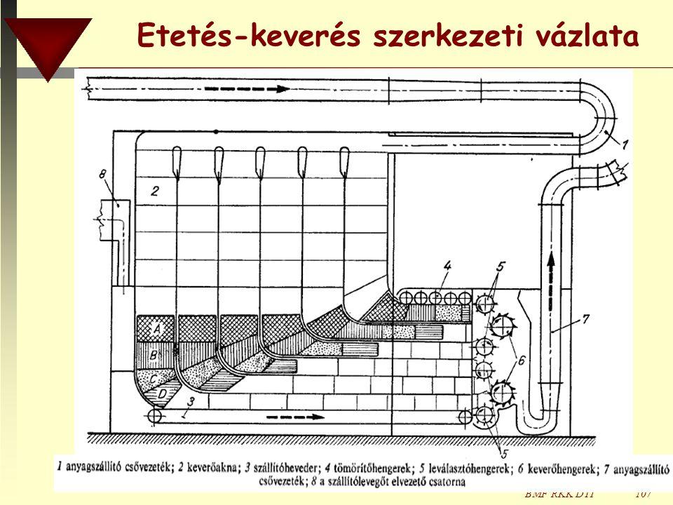 BMF RKK DTI107 Etetés-keverés szerkezeti vázlata