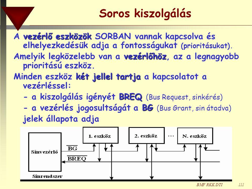 BMF RKK DTI111 Soros kiszolgálás vezérlő eszközök A vezérlő eszközök SORBAN vannak kapcsolva és elhelyezkedésük adja a fontosságukat (prioritásukat).