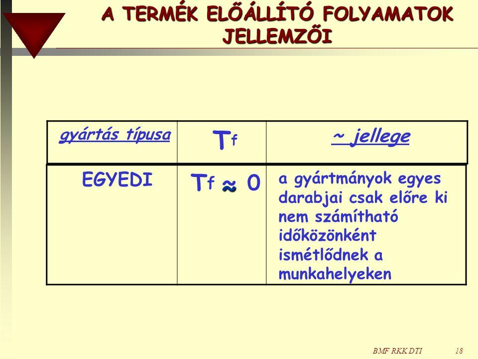 BMF RKK DTI18 gyártás típusa TfTf ~ jellege EGYEDI Tf ~ 0Tf ~ 0 a gyártmányok egyes darabjai csak előre ki nem számítható időközönként ismétlődnek a munkahelyeken~ A TERMÉK ELŐÁLLÍTÓ FOLYAMATOK JELLEMZŐI