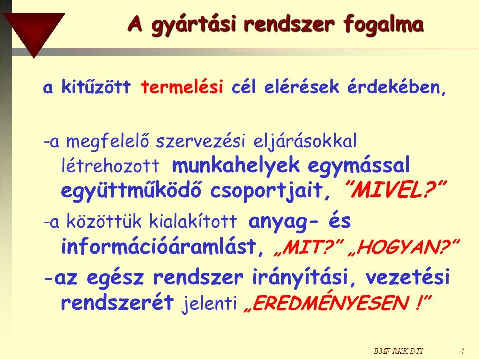 BMF RKK DTI25