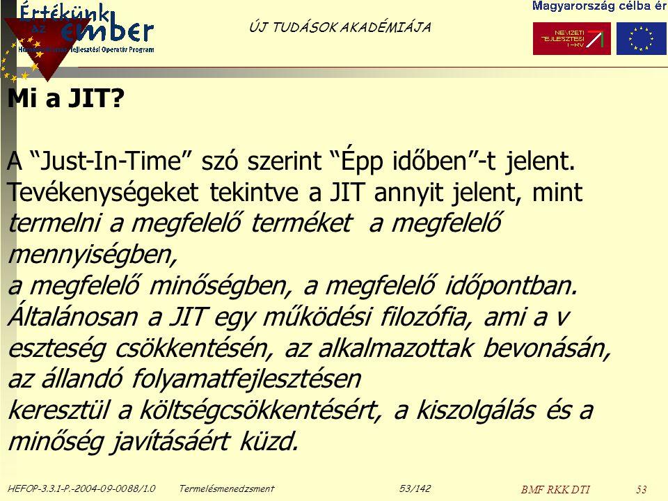 BMF RKK DTI53 ÚJ TUDÁSOK AKADÉMIÁJA Mi a JIT.A Just-In-Time szó szerint Épp időben -t jelent.