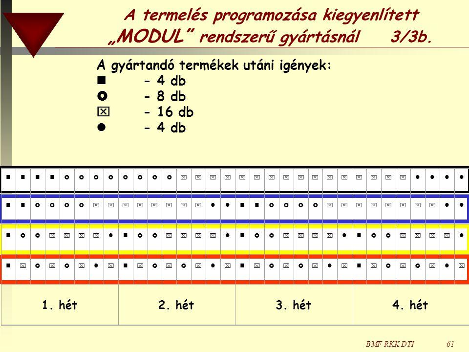 """BMF RKK DTI61 A termelés programozása kiegyenlített """"MODUL rendszerű gyártásnál 3/3b."""