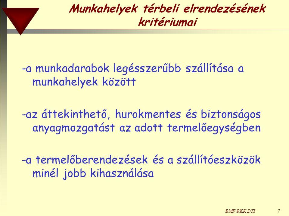 BMF RKK DTI7 Munkahelyek térbeli elrendezésének kritériumai -a munkadarabok legésszerűbb szállítása a munkahelyek között -az áttekinthető, hurokmentes