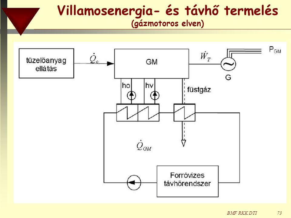BMF RKK DTI73 Villamosenergia- és távhő termelés (gázmotoros elven)