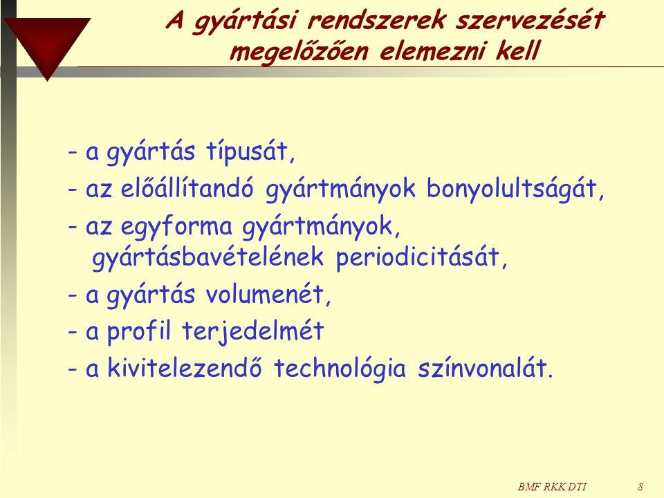 BMF RKK DTI59 Példa: állandó termelési ütem fenntartása változó igény esetén: Legyen a négyféle gyártandó termék A, B, C és D típusú gk.