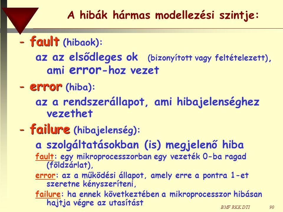 BMF RKK DTI90 A hibák hármas modellezési szintje: -fault -fault (hibaok): az az elsődleges ok (bizonyított vagy feltételezett), ami error -hoz vezet -error -error (hiba): az a rendszerállapot, ami hibajelenséghez vezethet -failure -failure (hibajelenség): a szolgáltatásokban (is) megjelenő hiba fault: egy mikroprocesszorban egy vezeték 0-ba ragad (földzárlat), error: az a működési állapot, amely erre a pontra 1-et szeretne kényszeríteni, failure: ha ennek következtében a mikroprocesszor hibásan hajtja végre az utasítást