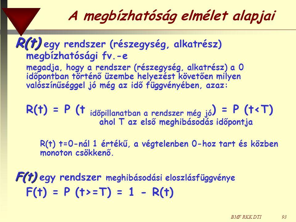 BMF RKK DTI93 A megbízhatóság elmélet alapjai R(t) R(t) egy rendszer (részegység, alkatrész) megbízhatósági fv.-e megadja, hogy a rendszer (részegység, alkatrész) a 0 időpontban történő üzembe helyezést követően milyen valószínűséggel jó még az idő függvényében, azaz: R(t) = P (t időpillanatban a rendszer még jó ) = P (t<T) ahol T az első meghibásodás időpontja R(t) t=0-nál 1 értékű, a végtelenben 0-hoz tart és közben monoton csökkenő.