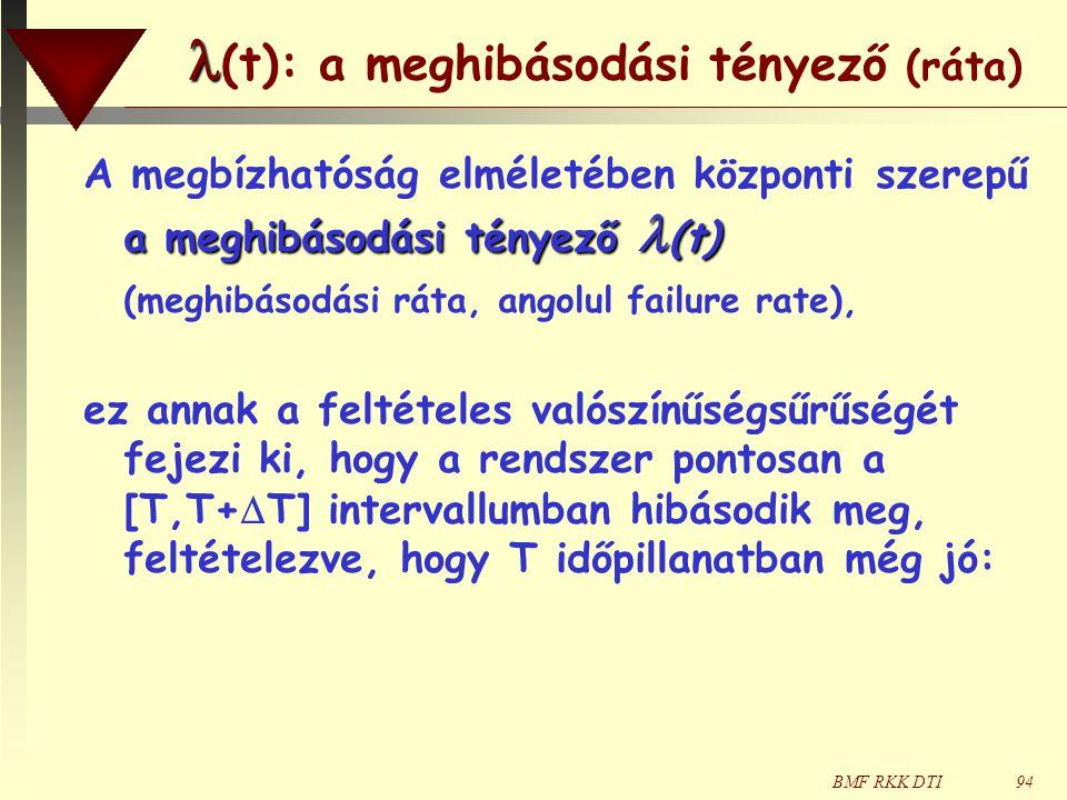 BMF RKK DTI94   (t): a meghibásodási tényező (ráta) a meghibásodási tényező  (t) A megbízhatóság elméletében központi szerepű a meghibásodási tényező  (t) (meghibásodási ráta, angolul failure rate), ez annak a feltételes valószínűségsűrűségét fejezi ki, hogy a rendszer pontosan a [T,T+  T] intervallumban hibásodik meg, feltételezve, hogy T időpillanatban még jó: